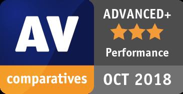 AV-comparatives-advanced-performance-test