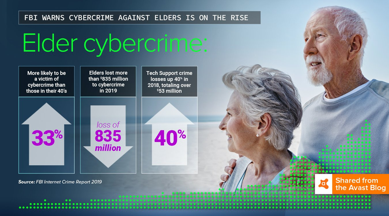 Elder-fraud-graphic.2