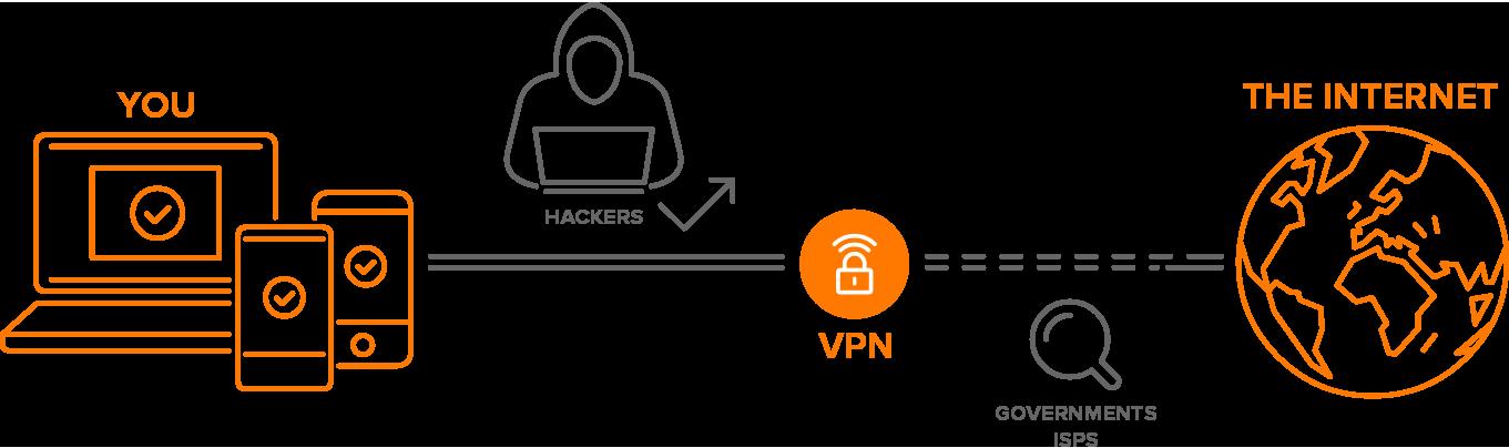 how-a-vpn-works.jpg