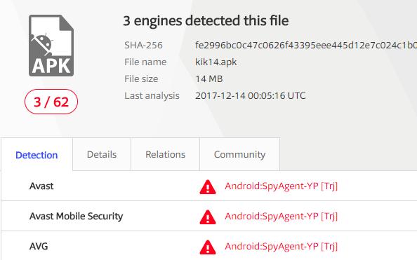 Avast tracks down Tempting Cedar Spyware