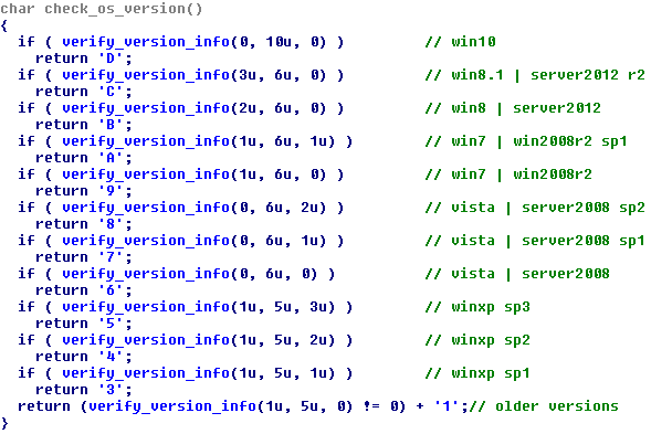 013_mischa_os_verify_table.png