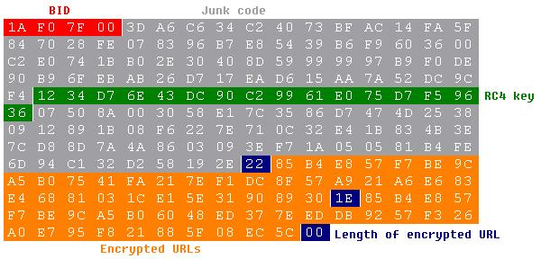 encrypted_urls.png
