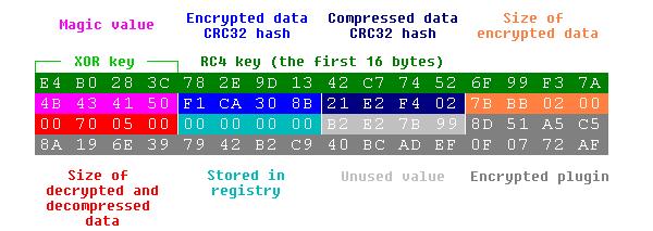 plugin_header_decrypted.png
