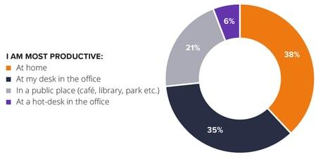 Avast-Mobile-Workforce-Figure-1