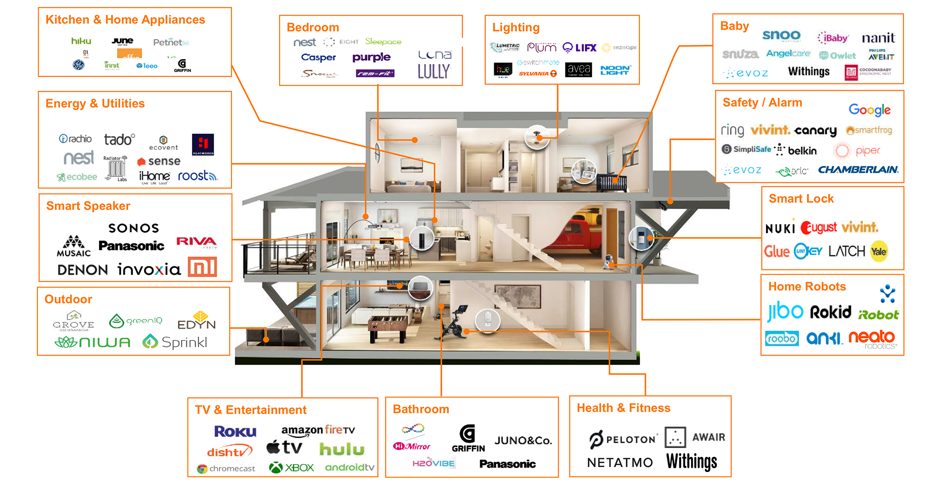 Avast_Security_Predictions_Smart_Home