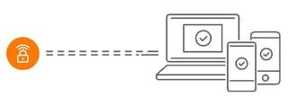 Avast_secureline_vpn_multi_device_support.jpg