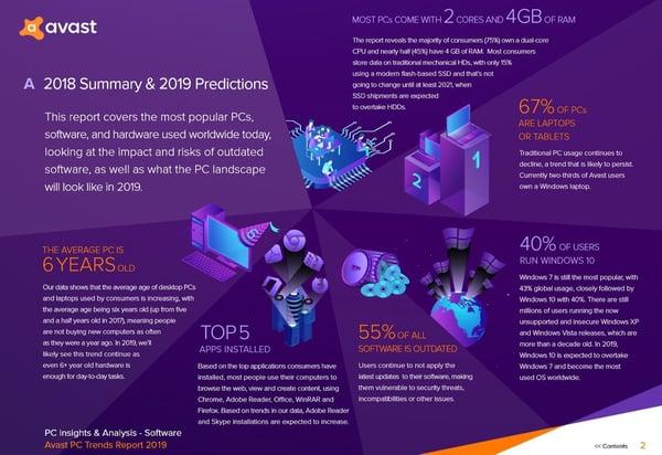 PC-App-Report-2019-Infographic