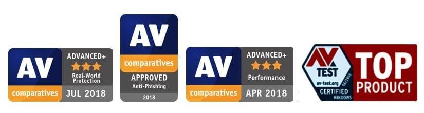 PC-av-test-av-comparative-awards