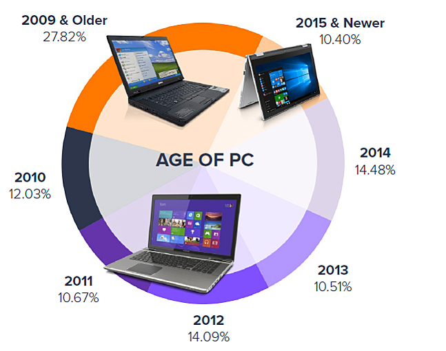 PC-trends-1.png