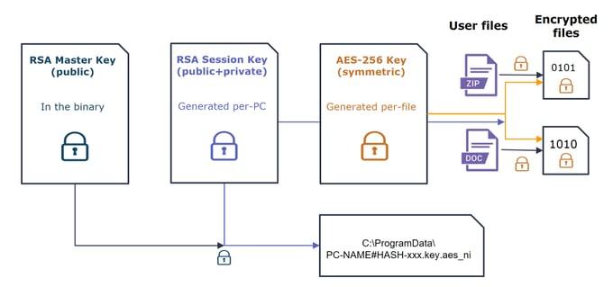 02-aes_ni-encryption-scheme.png