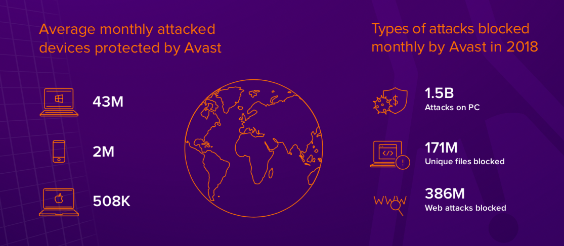 attacked-devices-attacks-blocked
