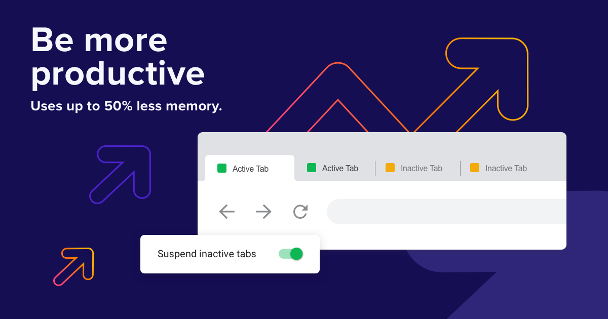 avast-secure-browser-more-productive