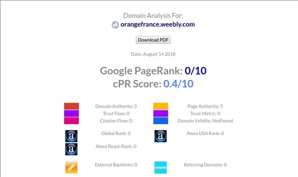 domain-analysis-for-orange-france-website