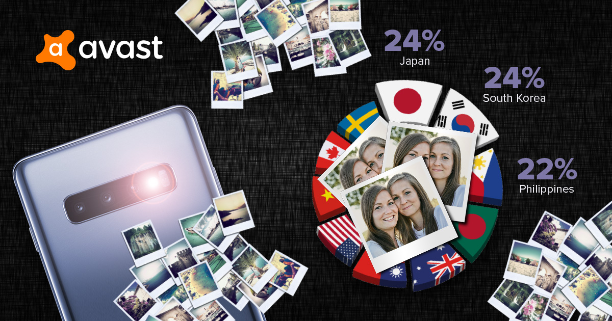 duplicate-photos-by-country-2