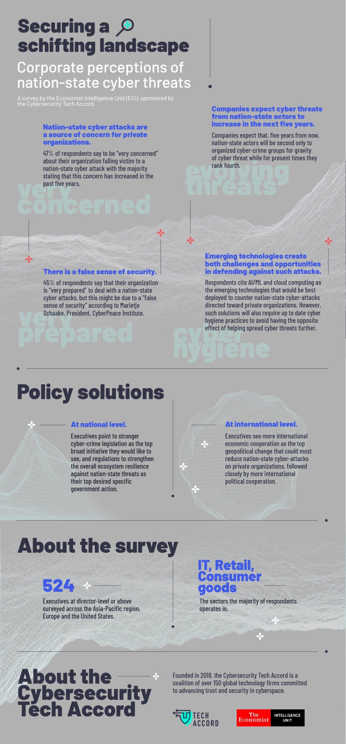 eiu-infographic-scaled