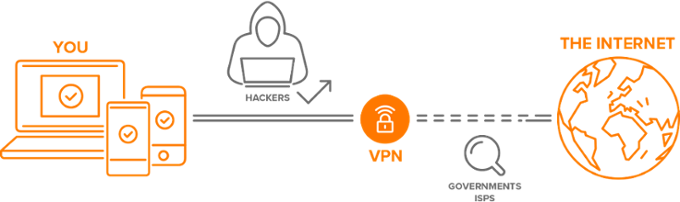 how-a-vpn-works