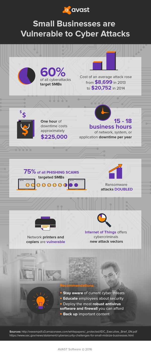 infographic_Your_business_is_vulnerable-final.png