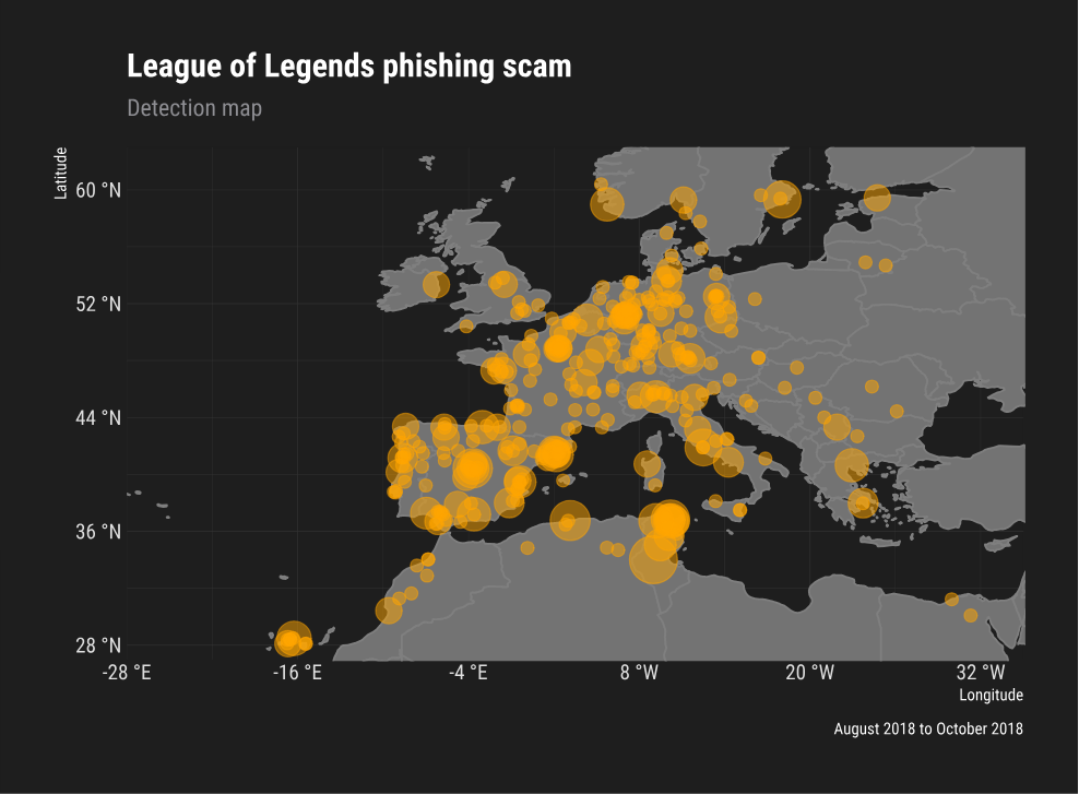 league-of-legends-phishing-scam