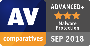 malware-protection-test