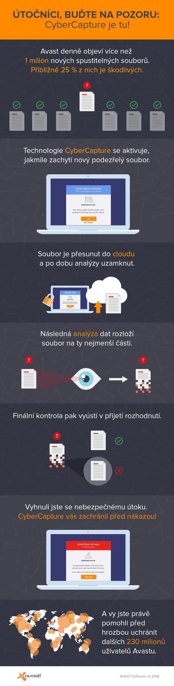 nitro_cyber_capture_infographics_CZ.png