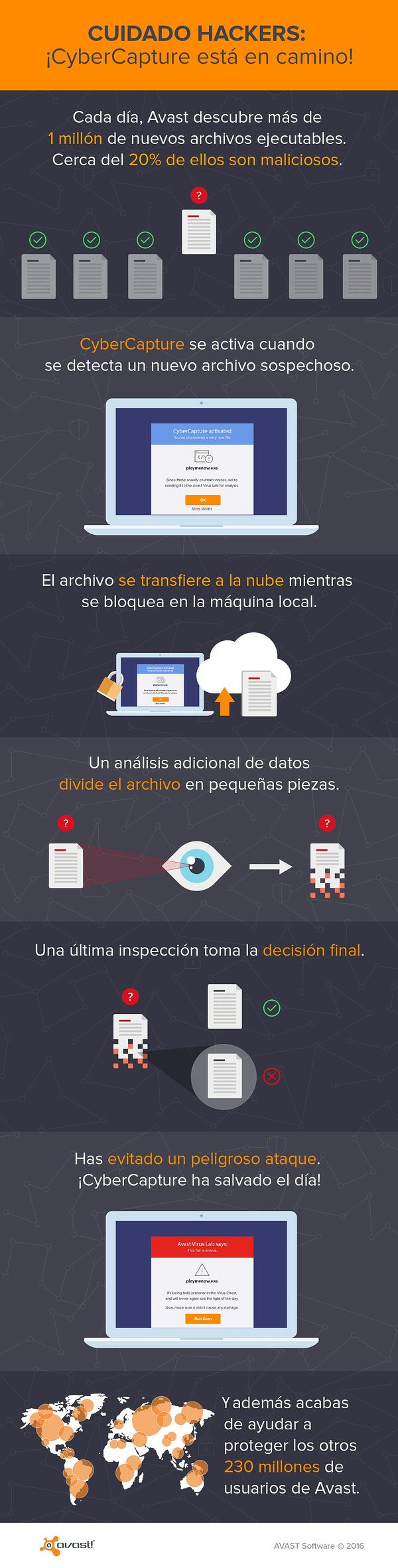 nitro_cyber_capture_infographics_ES_updated.jpg