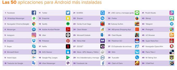 top50_apps_ES.jpg
