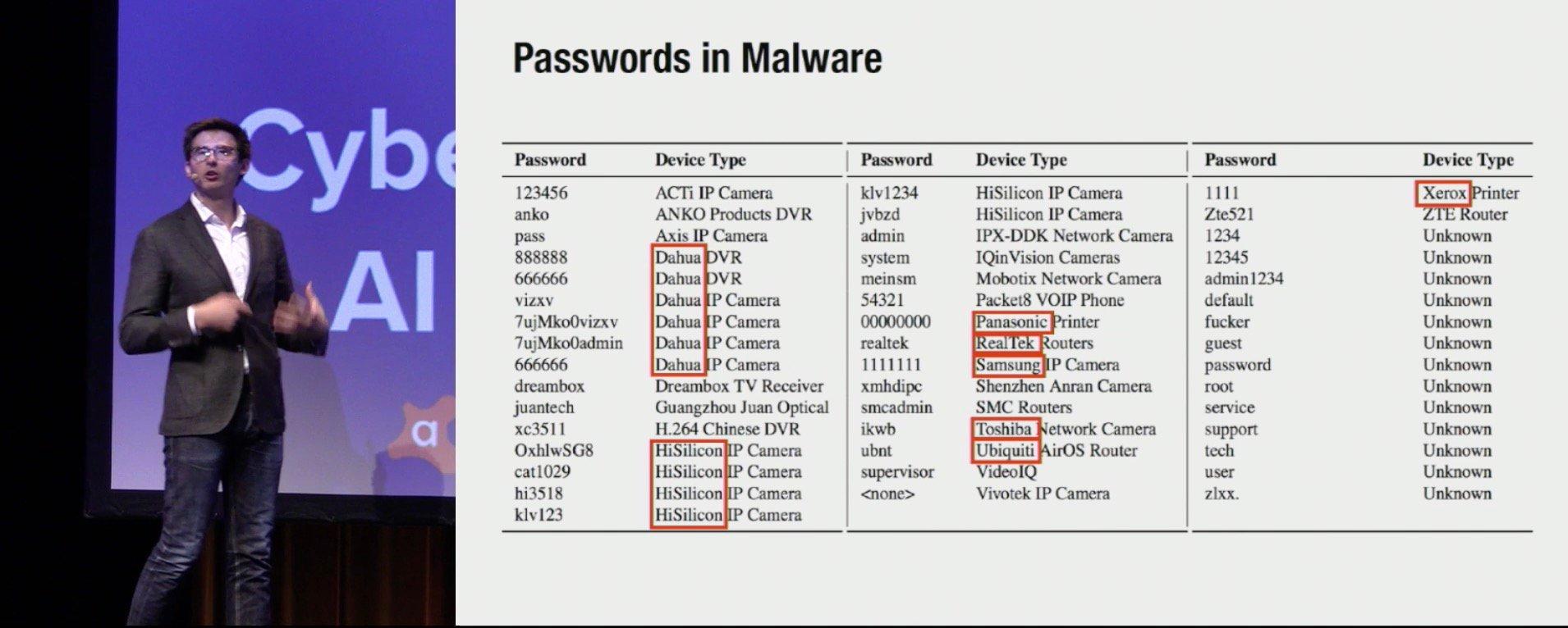 cybersecpws