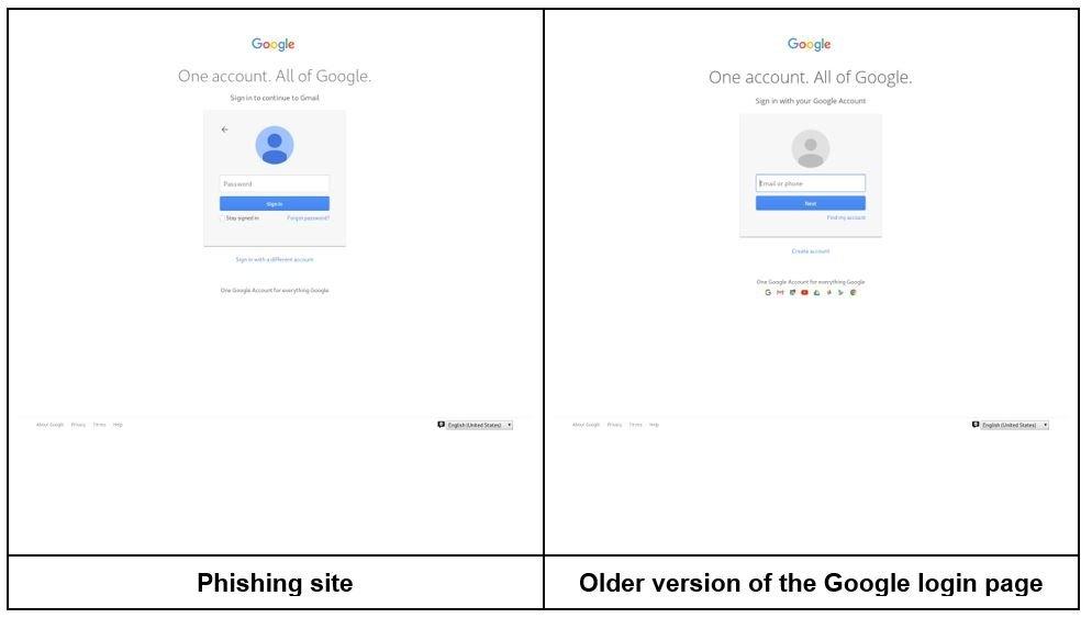 google-phishing-login-vs-real-login-webpage