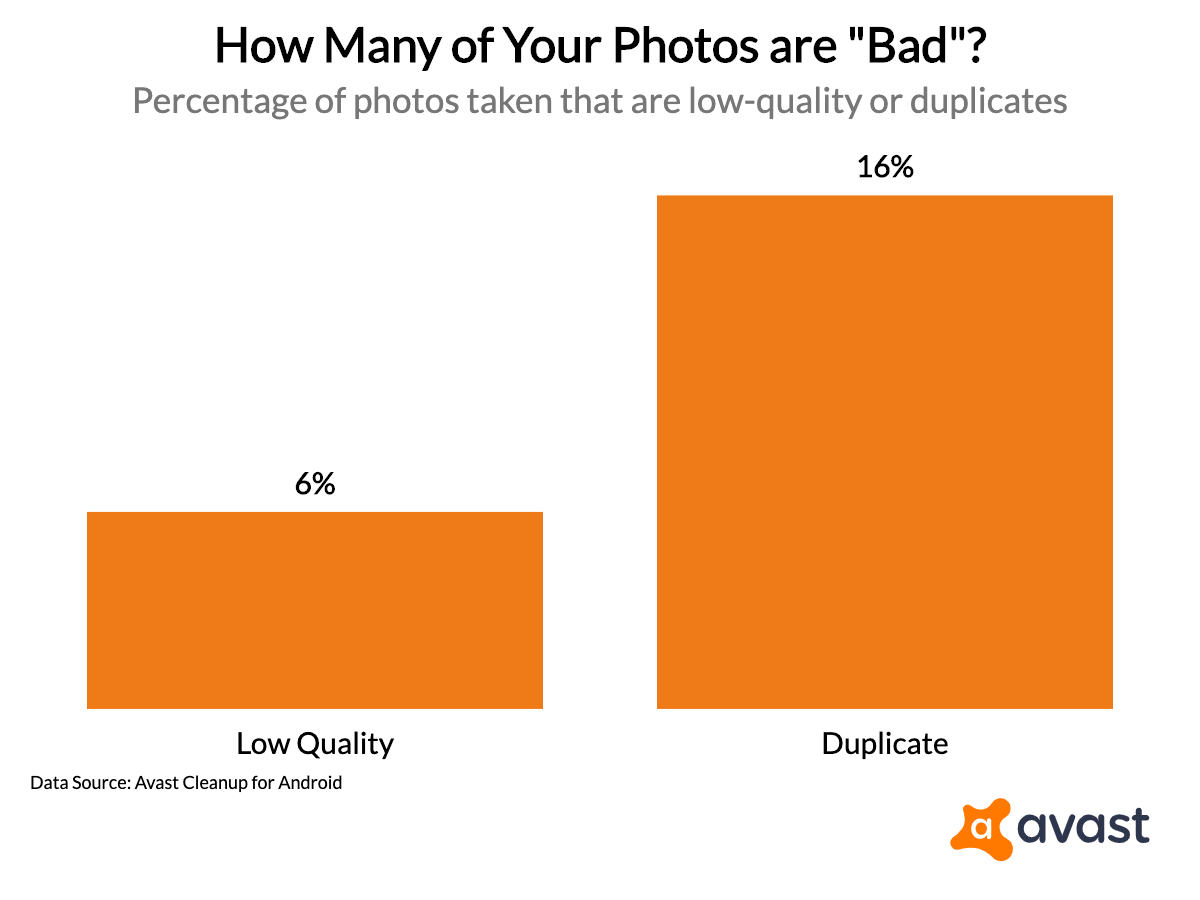 how-many-of-your-photos-are-bad_2019-09-26T21_13_08.868Z