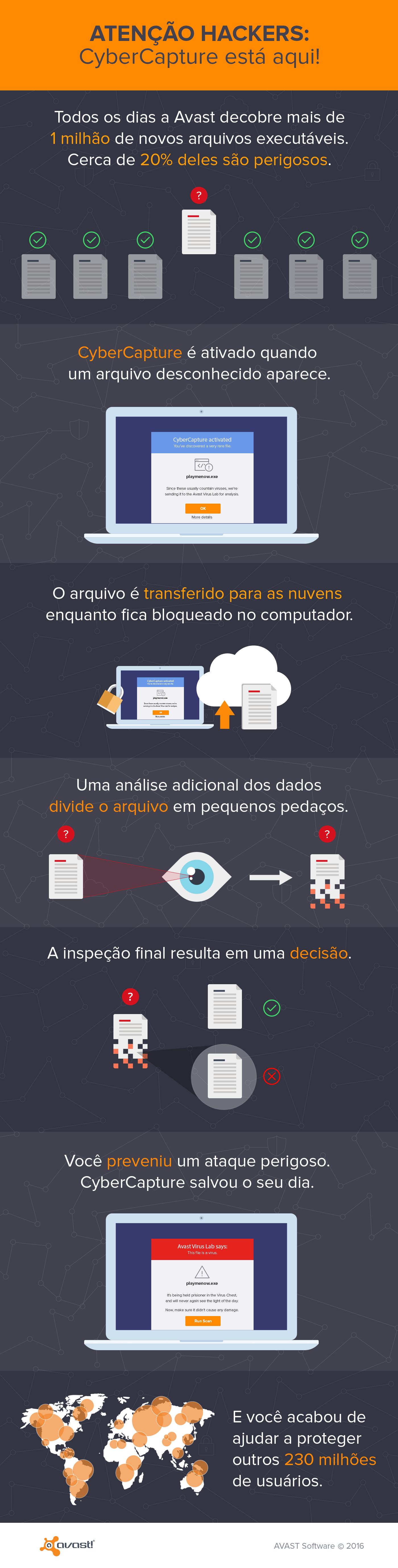 nitro_cyber_capture_infographics_PT_2.png