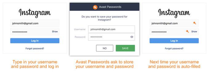 avast mots de passe - la commodité de la gestion de vos mots de passe