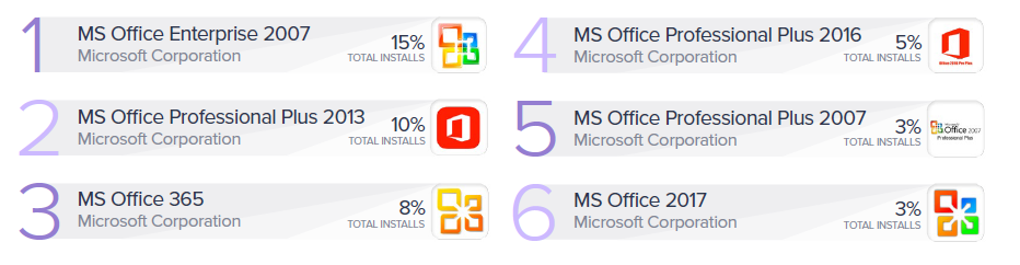 pc-app-report-2019-office-versions