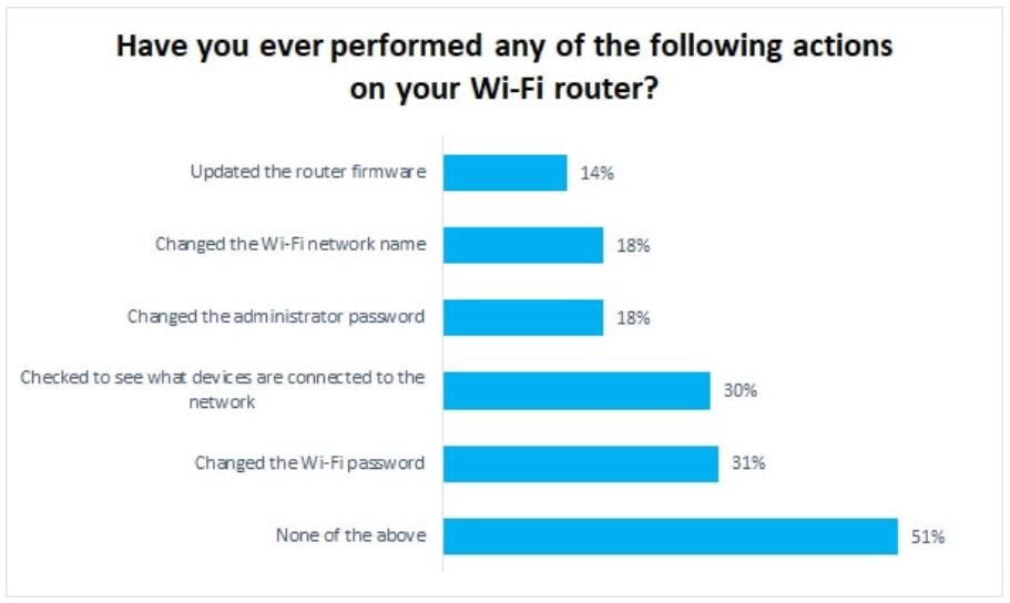 router-survey2