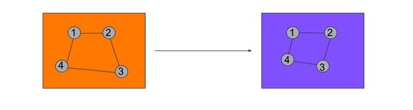 spatial-verification-example