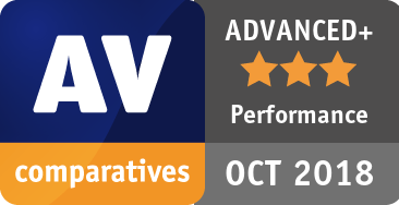 AV-comparatives-advanced-performance-test