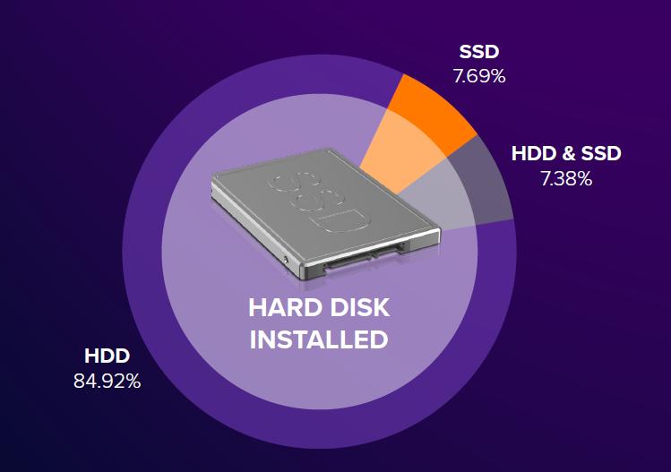 hard-disks-installed-1