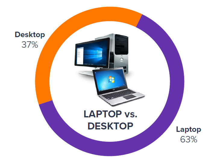 laptop-vs-desktop