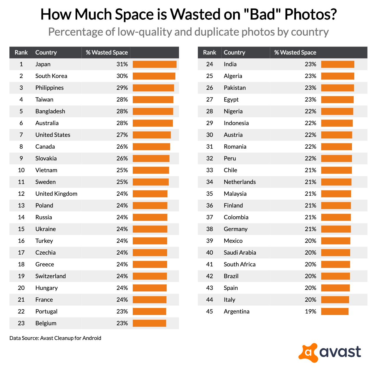 how-much-space-is-wasted-on-bad-photos_2019-09-26T21_18_28.617Z